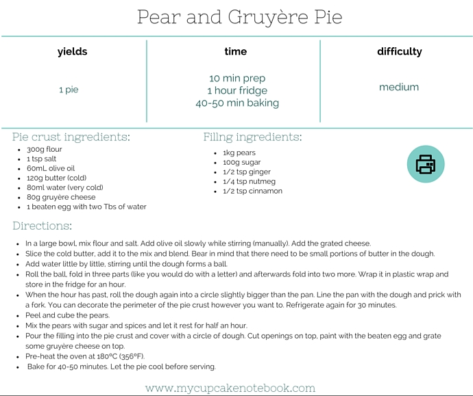 Pear and gruyère pie.jpg