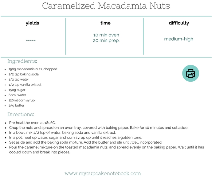 Caramelized macadamia nuts.jpg