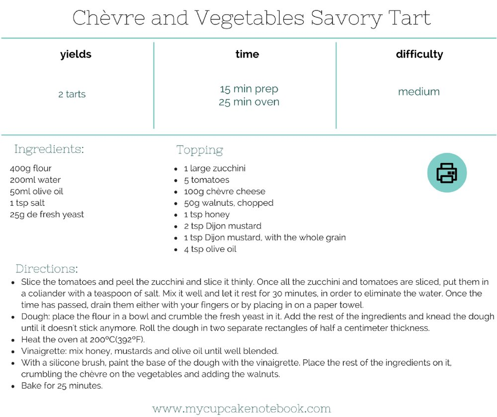 vegetables and chevre savory tart.jpg