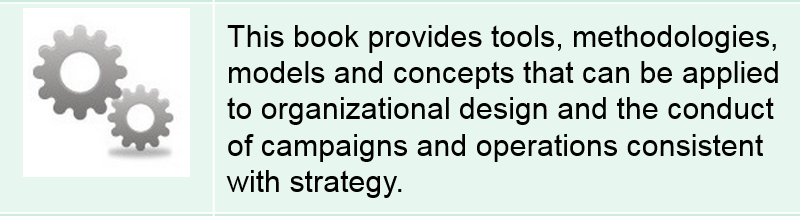 Techniques for campaigns and operations.png