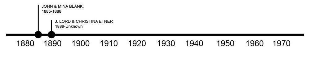 570-Addison-St_Timeline.jpg