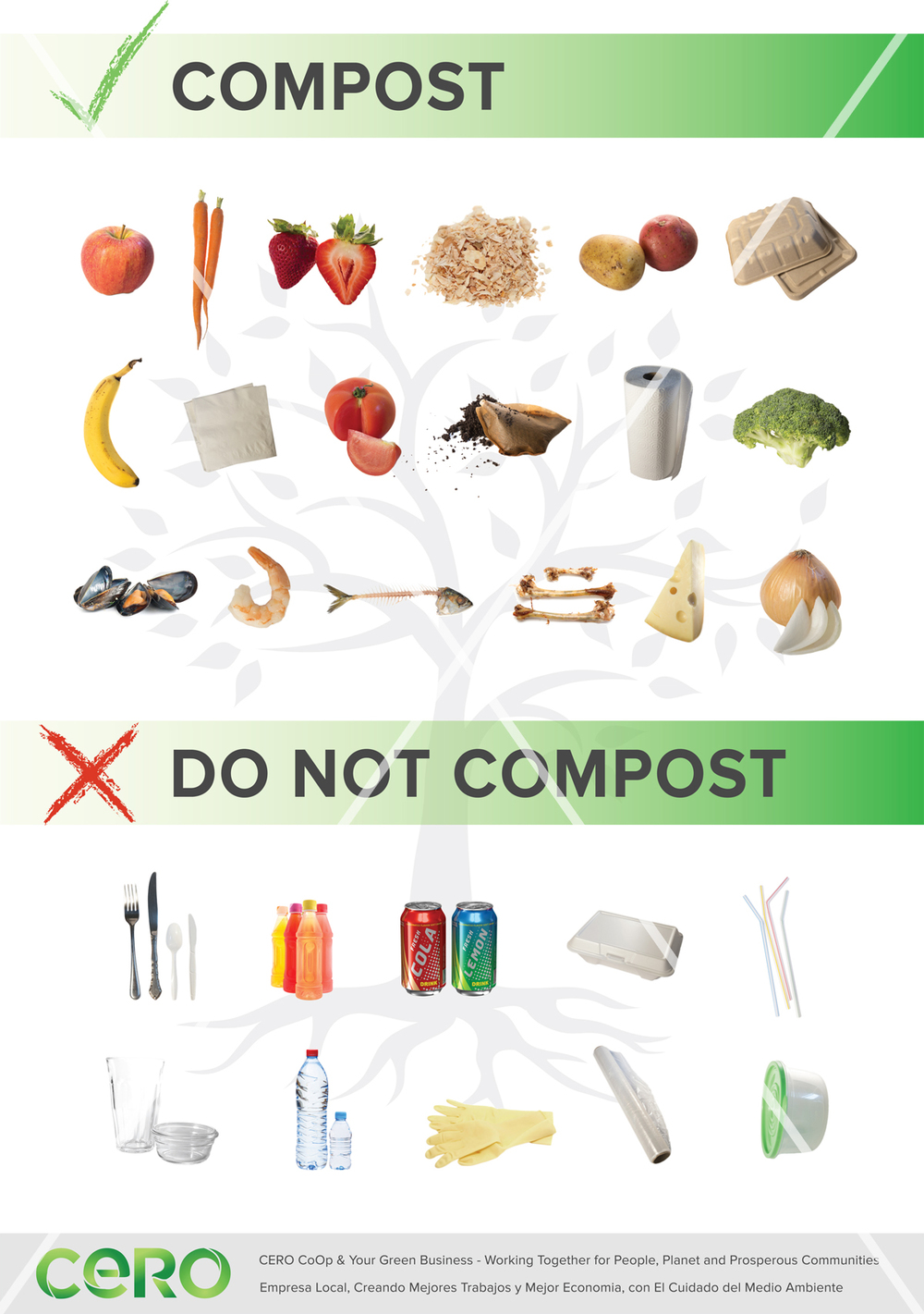 CERO Co-Op, Compost Sorting Poster