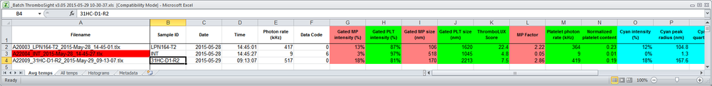 Figure 4.6 ThromboSight compiles all the information for a batch of tests in a spreadsheet.