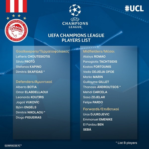 lista-oly-champions-league.jpg