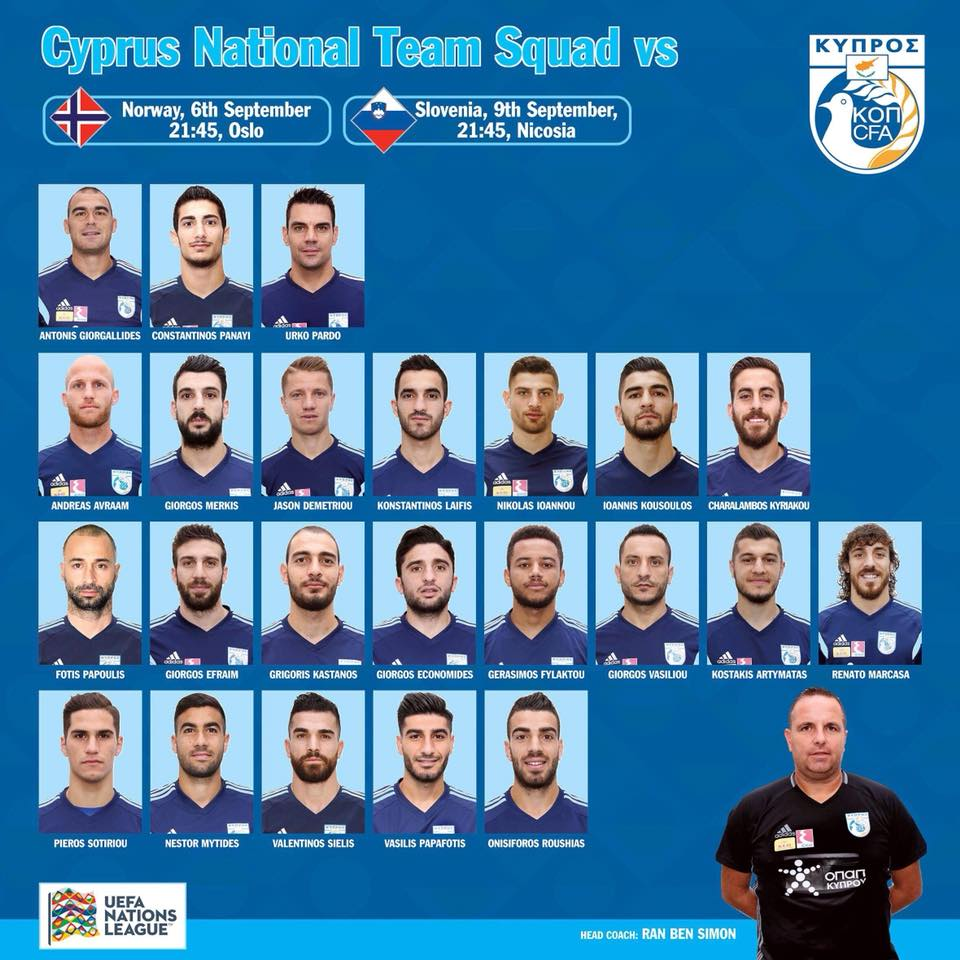 Cyprus Call Ups For First Uefa Nations League Matches Agonasport Com