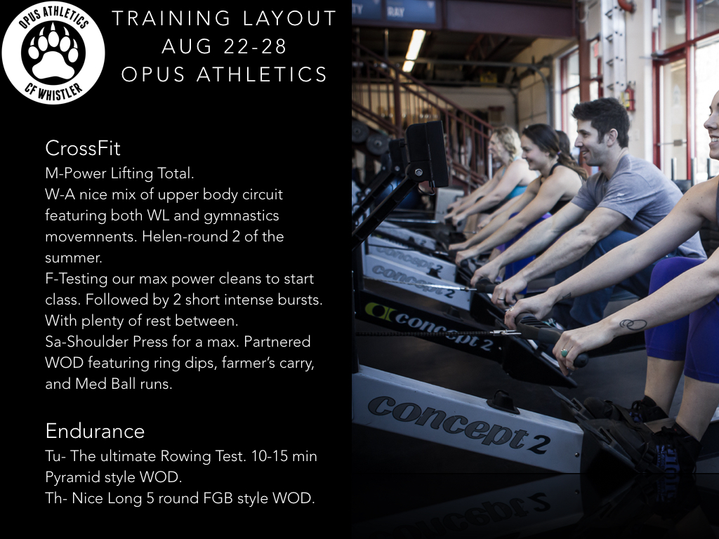 Training Layout Aug 22-28 — Opus Athletics-Home Of CrossFit