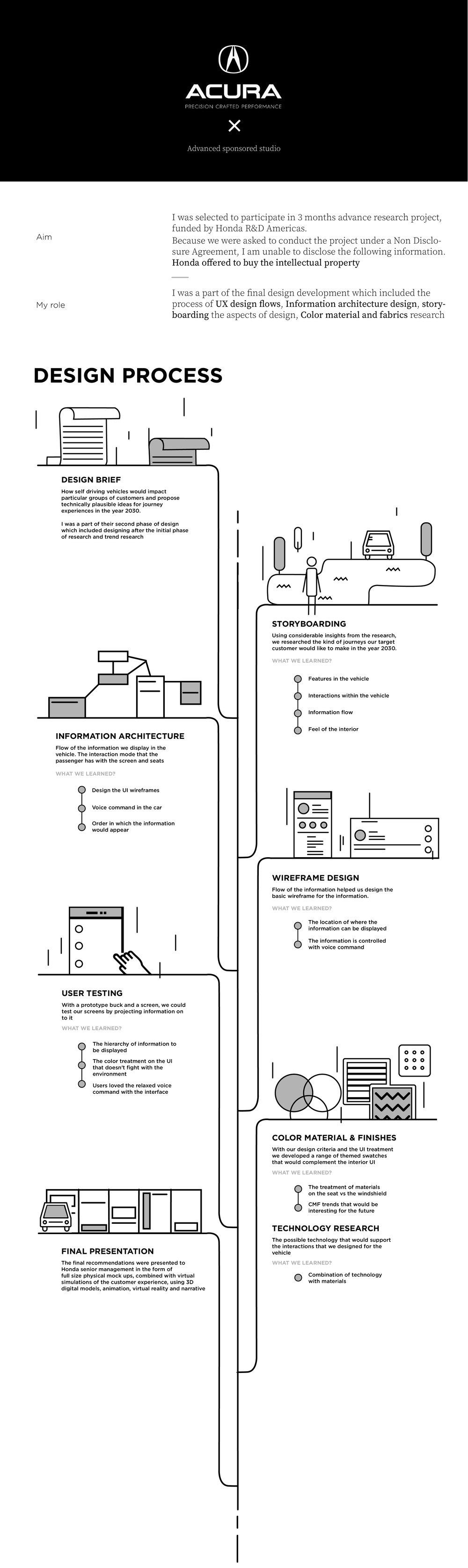 Acura infographic-01.jpg