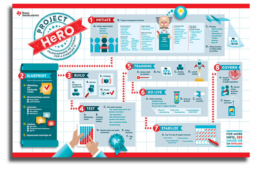 HeRO-graphic-spread copy.png