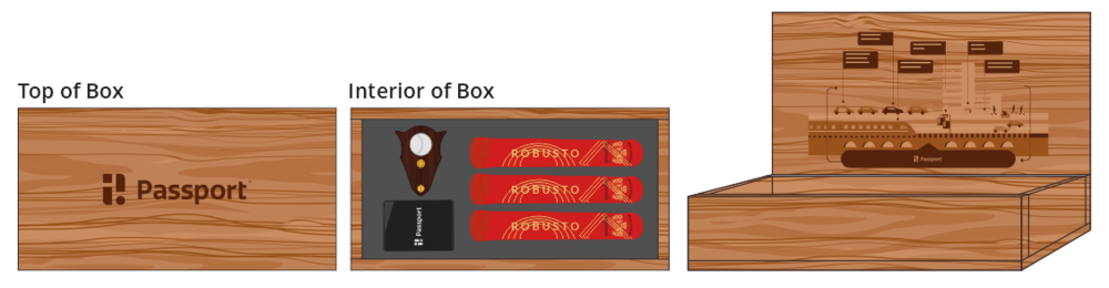 Hardwood 3 Cigars, Cutter & Torch Box