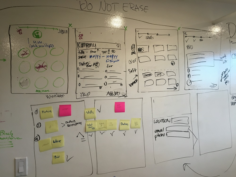 White board sketching onboarding