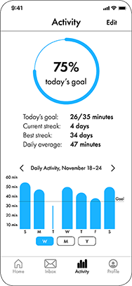 activity history and goal screen