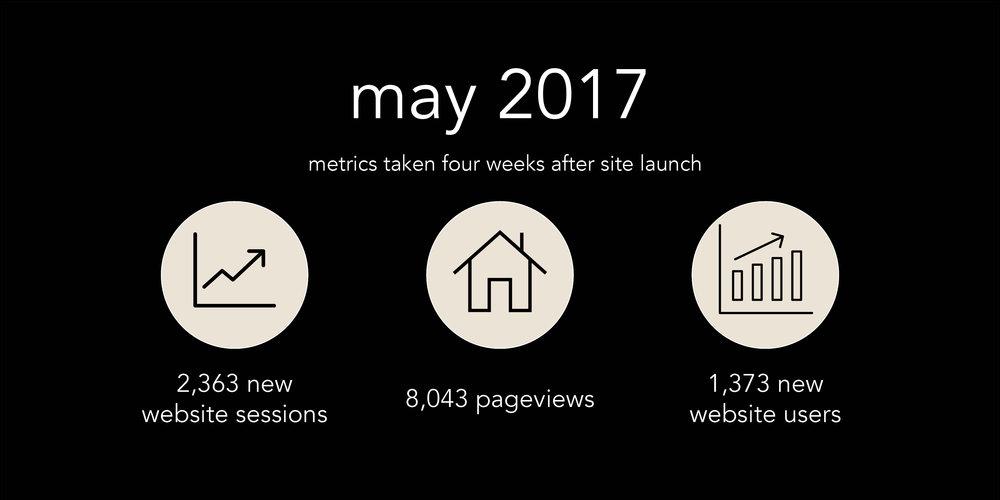 May 2017 - 2018-01-33 -V1 - LTL.jpg