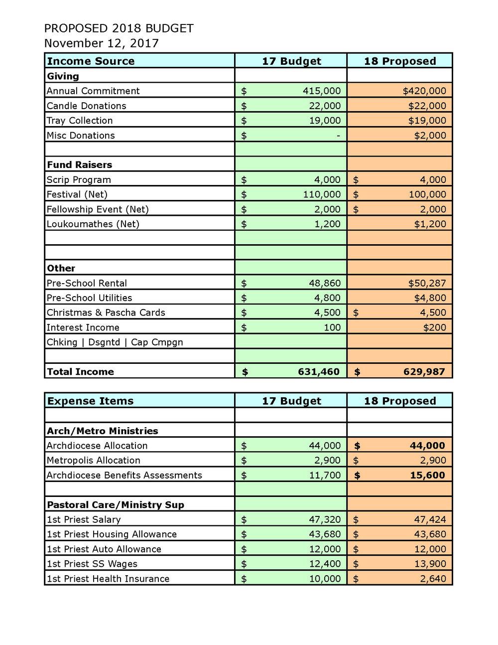 2018 Budget_Page_1.jpg
