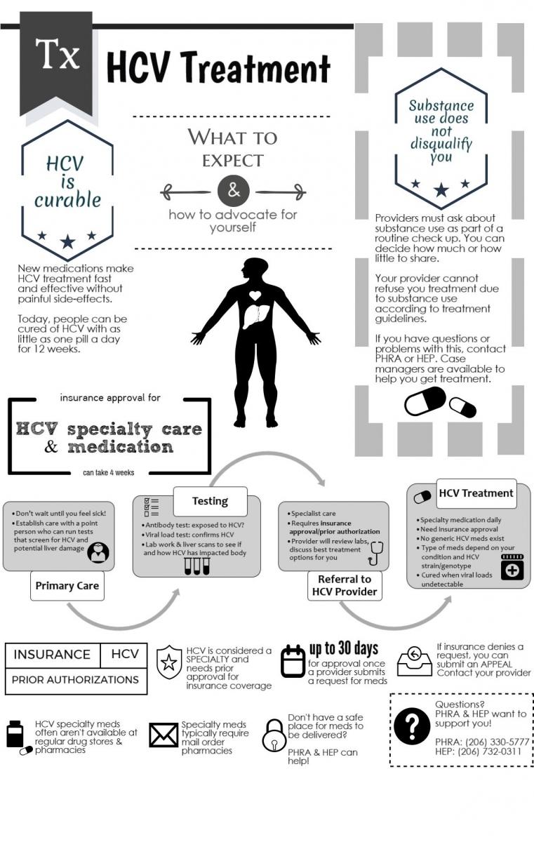 HCV Infographic 2.jpg