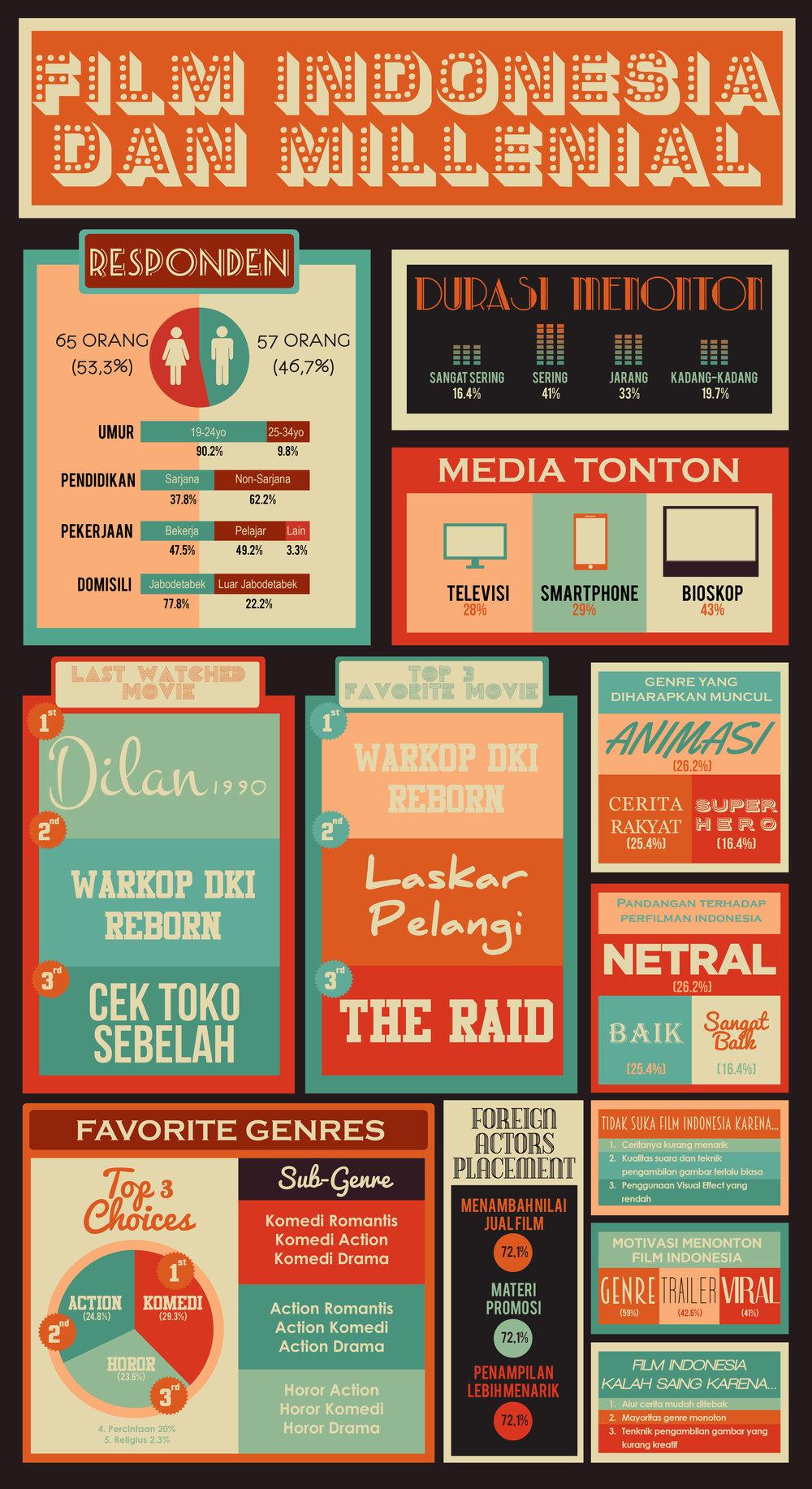 Film Indonesia.jpg