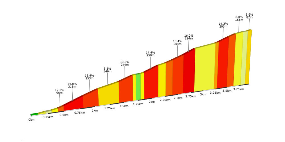 Powered by   VELOVIEWER