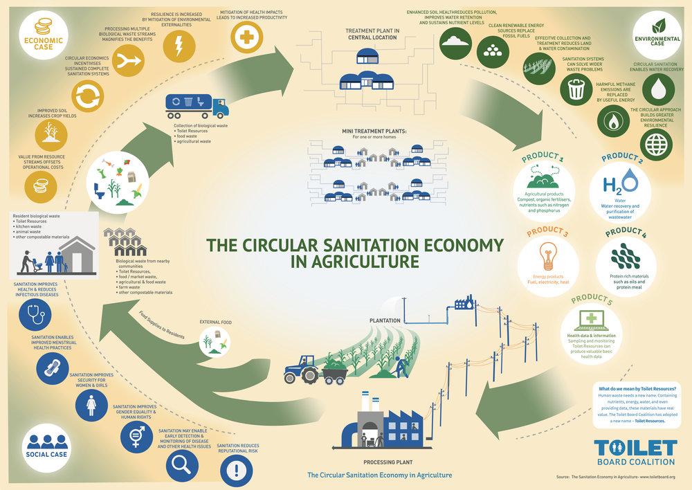 Sanitation_agricultureinfographic_V11_120818.jpg