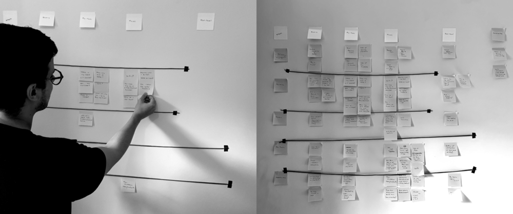 Experience map creation - Domingo Widen