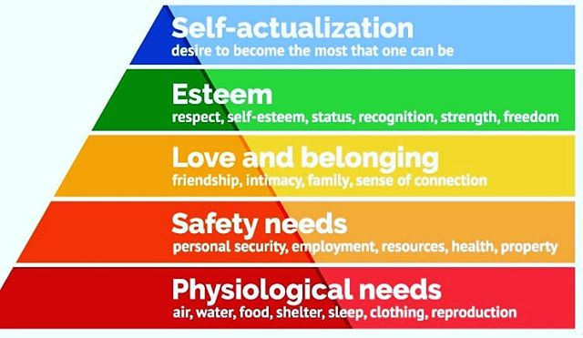 I often reference Maslow's Hierarchy of Needs. I think it's really important to understand that in order to ascend to different levels of personal growth, it's important to have our basic needs met. You'll notice that in the second tier, health is one of the needs that must be met in order to feel love and belonging. Let that sink in for a second. We need to be healthy and take care of ourselves before we can feel connected in our relationships and have a deeper sense of connection with other people. Health truly is wealth so take care of yourself first, to the best of your ability, and you'll see your world open up. Sending love to you today ❤️💛💚💙💜