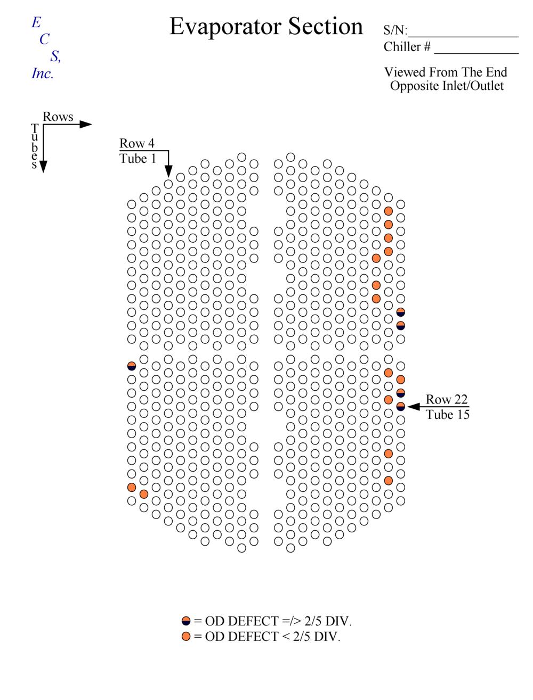 Evaporator Tube Map
