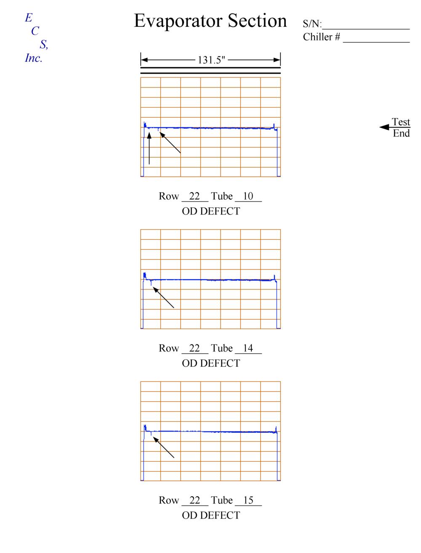 Evaporator Tube Graphs