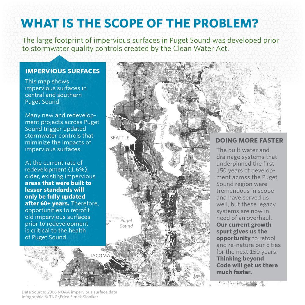 GreenInfrastructureSummit_Infographic_20160401_Artboard 4.jpg