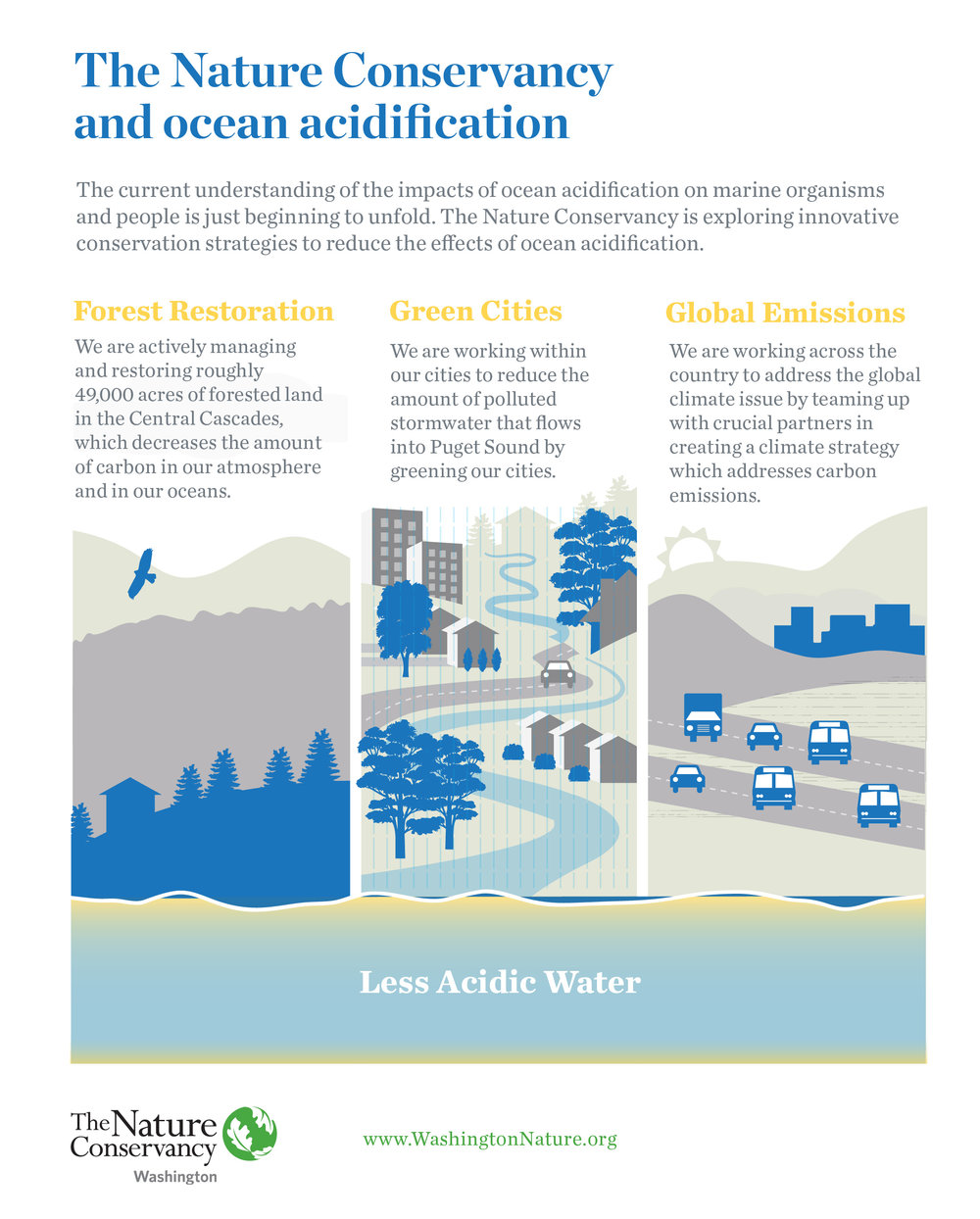 06_OA_Infographic_20161104_ForWeb_Stacked.jpg