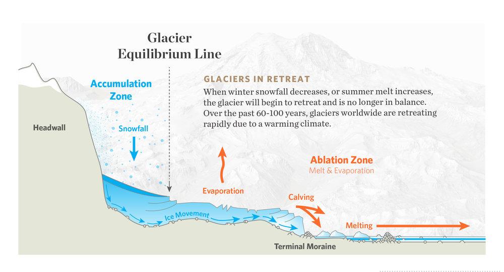 Glacier_20180213jpg_ReceedingGlacier.jpg