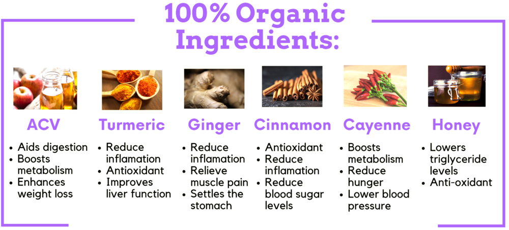 SHOT infographic-Ingredient chart.png