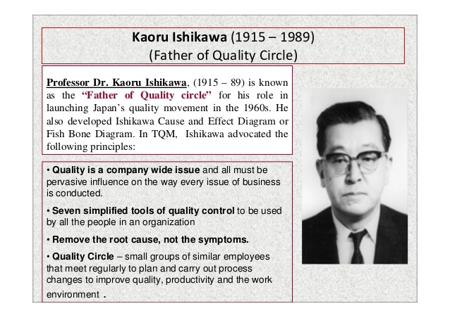 Kaoru Ishikawa - Father of Quality Circles.png