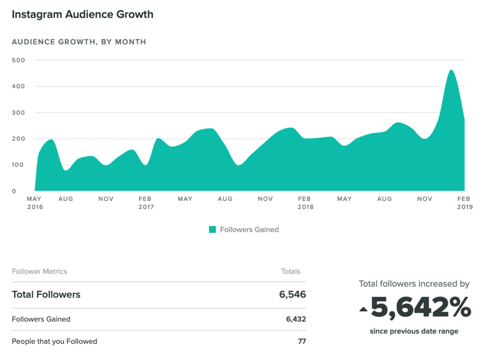 InstagramGrowth-2019.png