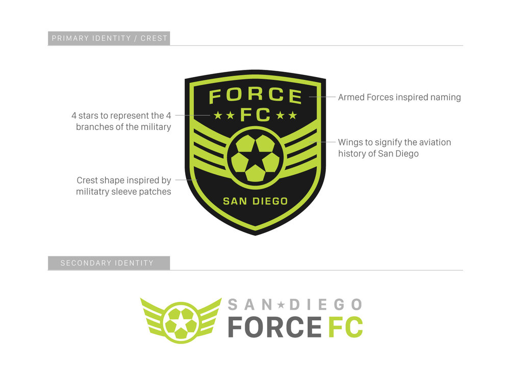 ForceFC_BrandID_Slide4.jpg