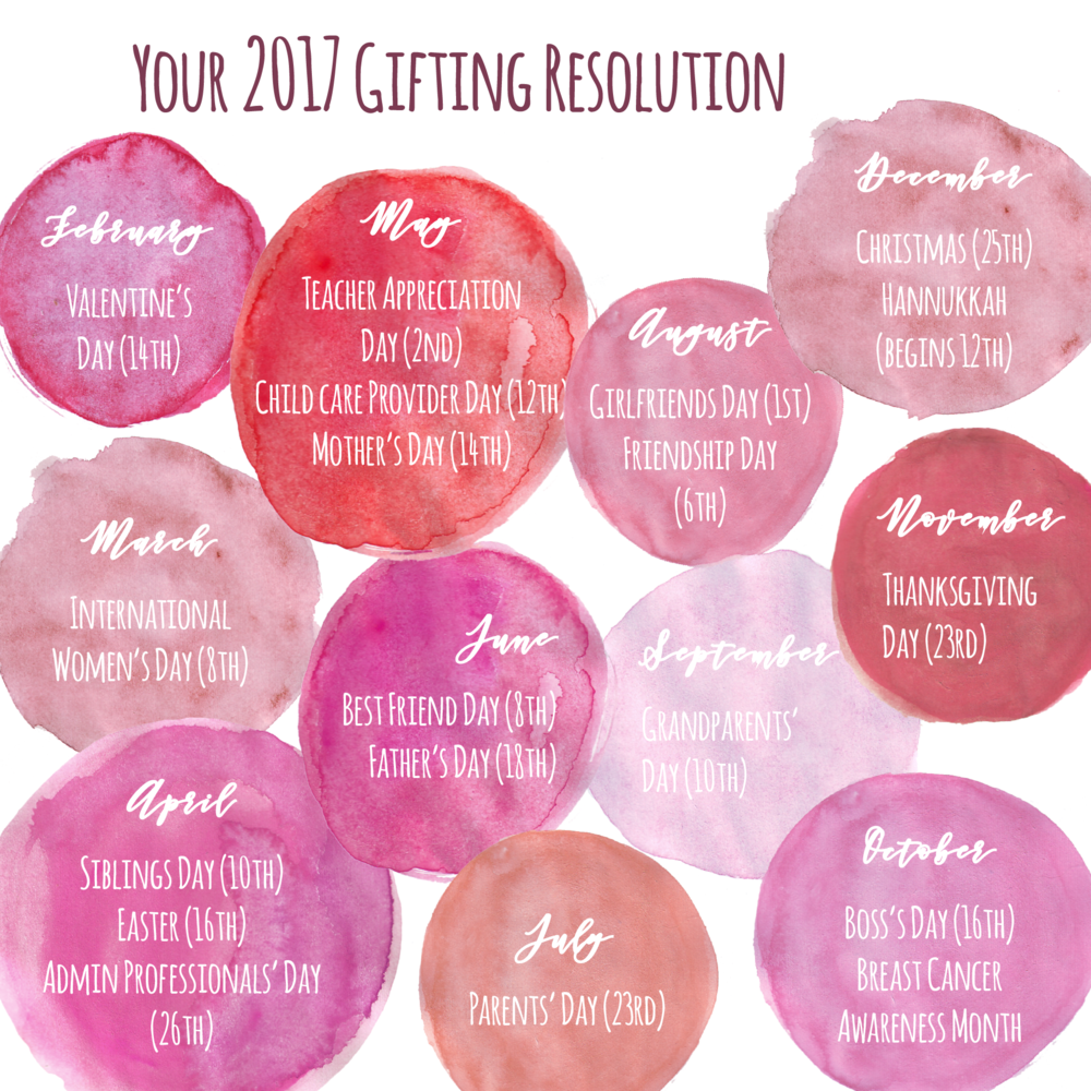 2017 gifting resolution