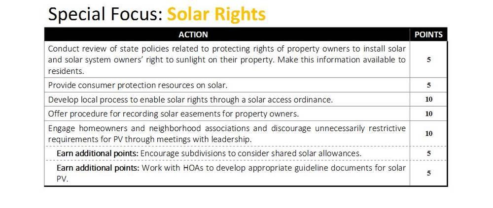 solar rights.jpg