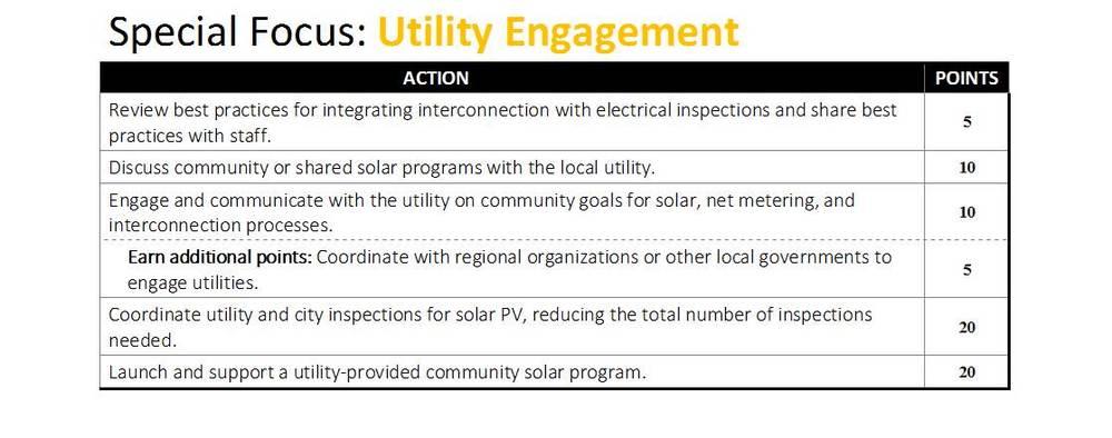 utility engagement.jpg