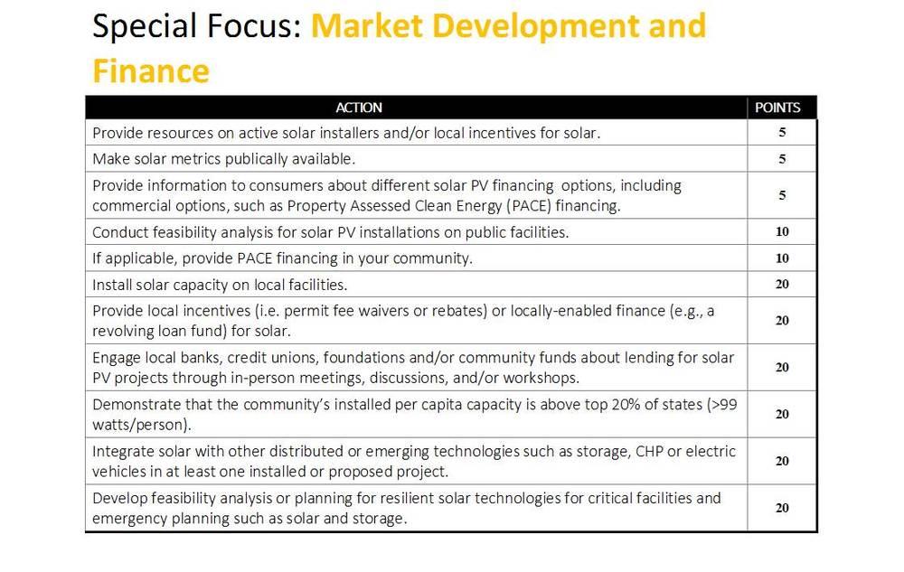 market development.jpg