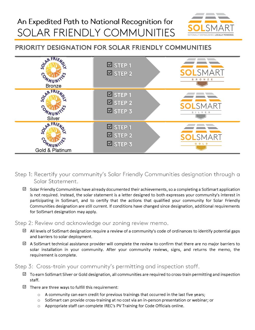 SolSmart-SFC Reciprocity Flyer.png