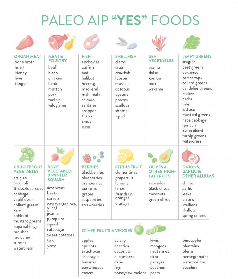 Frans-kitchen-Paleo-AIP-YES-foods-768x960.jpg