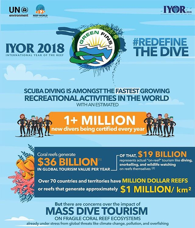 Reef-World is VERY proud to announce the release of the NEW #RedefineTheDive INFOGRAPHIC! Be part of the movement SHARE. PRINT. POST. HASHTAG. Inspire your fellow #divers and follow the different Green Fins social media platforms to get involved and make a change. Because if you don't — who will?  Find the COMPLETE version on @green_fins bio! #GreenFinsIYOR2018 #IYOR2018 #SaveOurReefs