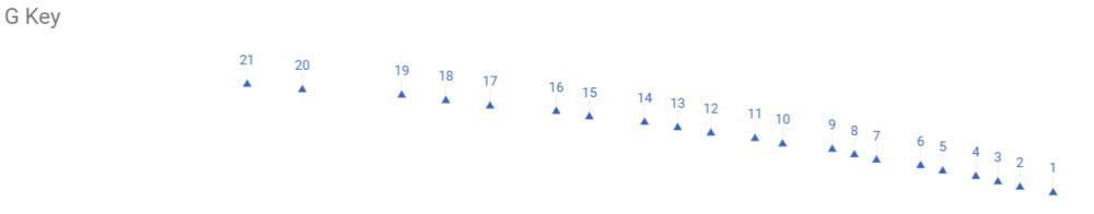G Key Tuning Chart.PNG