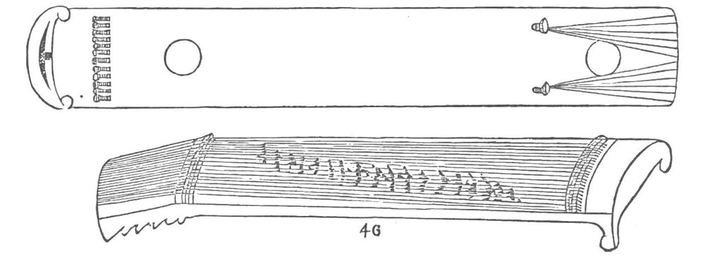 Guzheng Timelines -