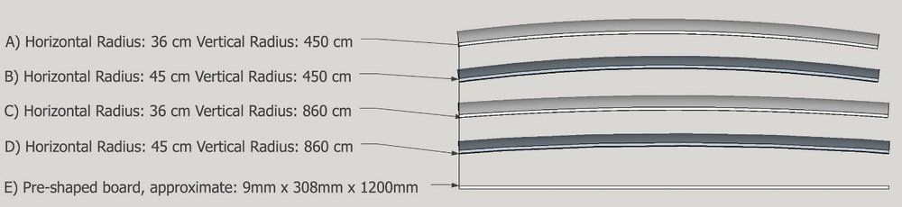 Side view of four different curvature combinations based on Cheng's measurement ranges. A and C have the sharpest horizontal curvature; A and B have the sharper vertical/longitudinal curvature. Lengths are approximate; they vary maker to maker. Model by author.