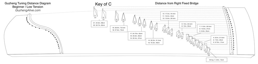 Key of C Guzheng Tuning Diagram.jpg