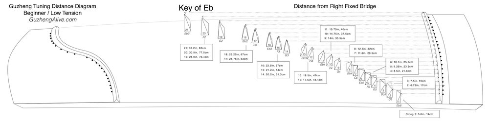 Key of Eb Guzheng Tuning Diagram.jpg