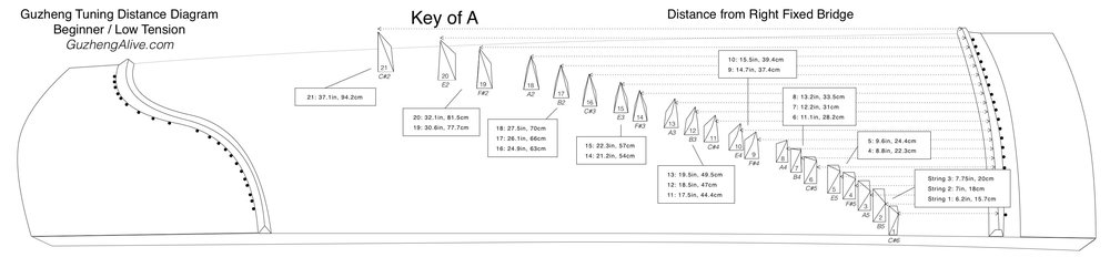 Key of A Guzheng Tuning Diagram.jpg