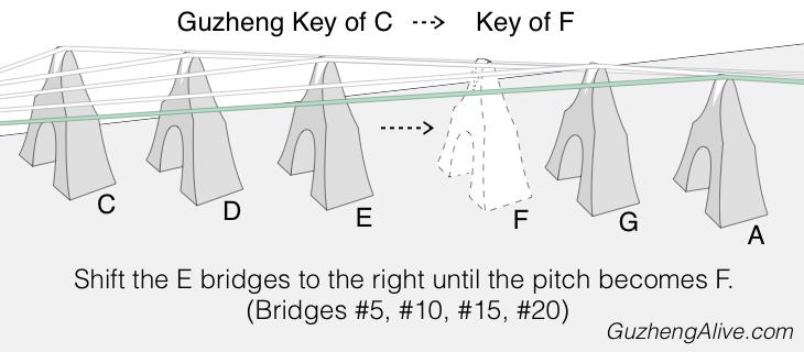 Change Guzheng Key C to F.png