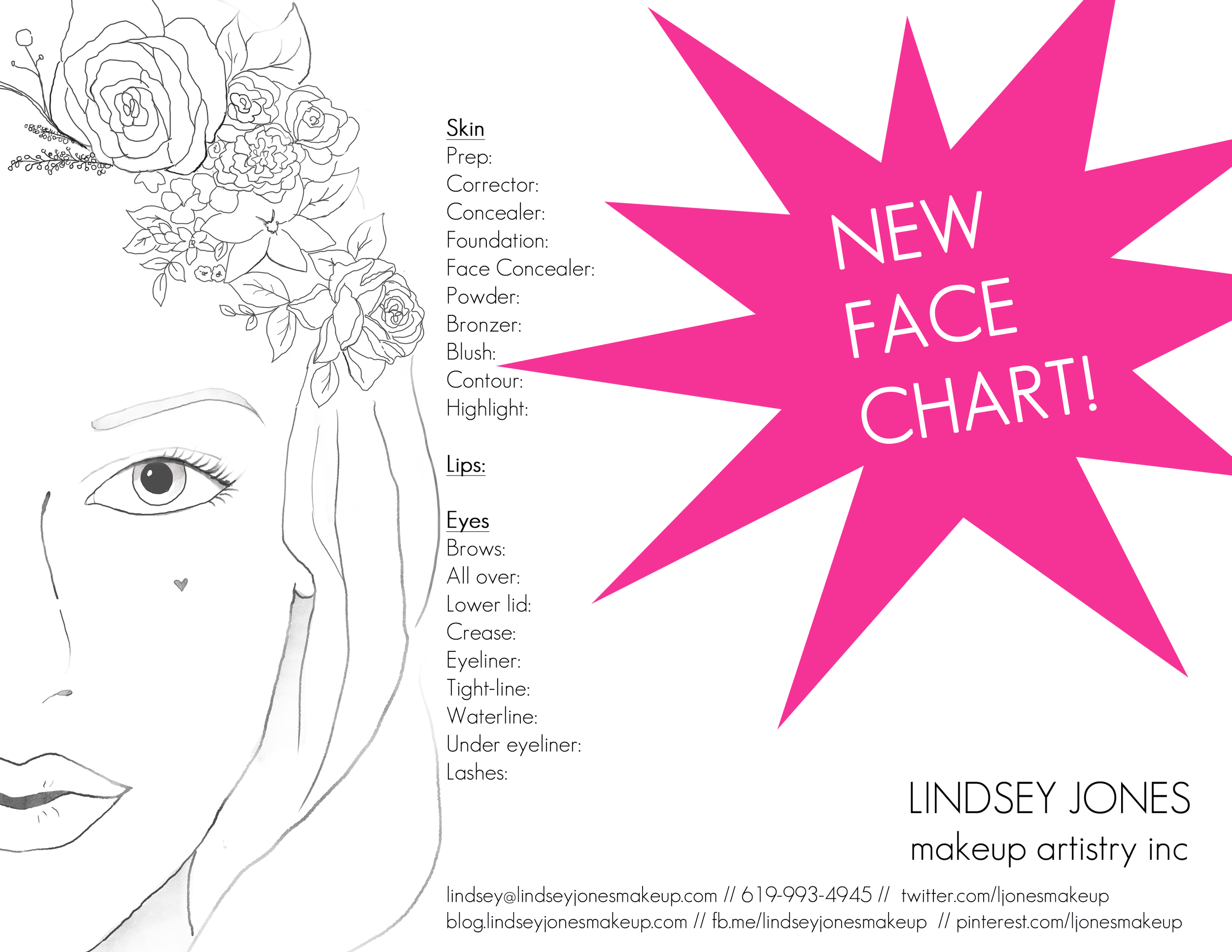 Face Chart Feb 8 2013 pink star NEW FACE CHART