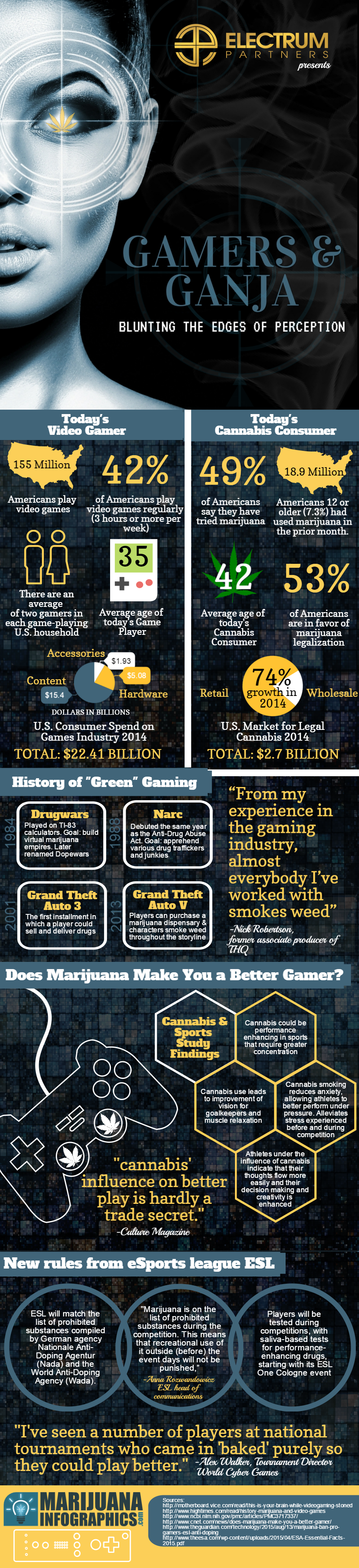 Gamers & Ganja.png