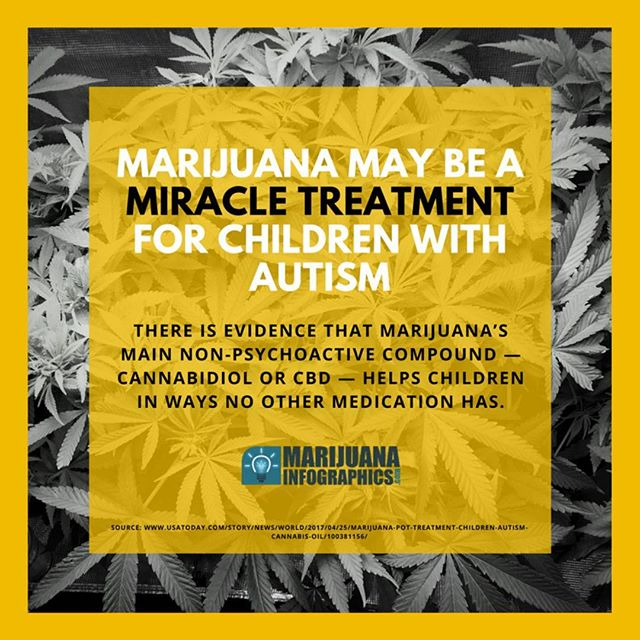 #dope #hemp #endthedrugwar #autismawareness  #strains #ganja #mmj  #drugpolicy #legalizeit #love #cannabis #stonermeme #cannabiscommunity #contentmarketing #picoftheday #autism #weedstagram #420 #legalize #maryjane #weed #blunt #infographic #infographics  #smoking #business  #greenrush #pot  #marijuanainfographics #weedhumor MarijuanaInfographics.com