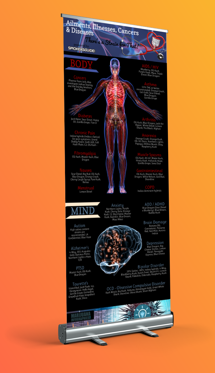 banner ailments.png